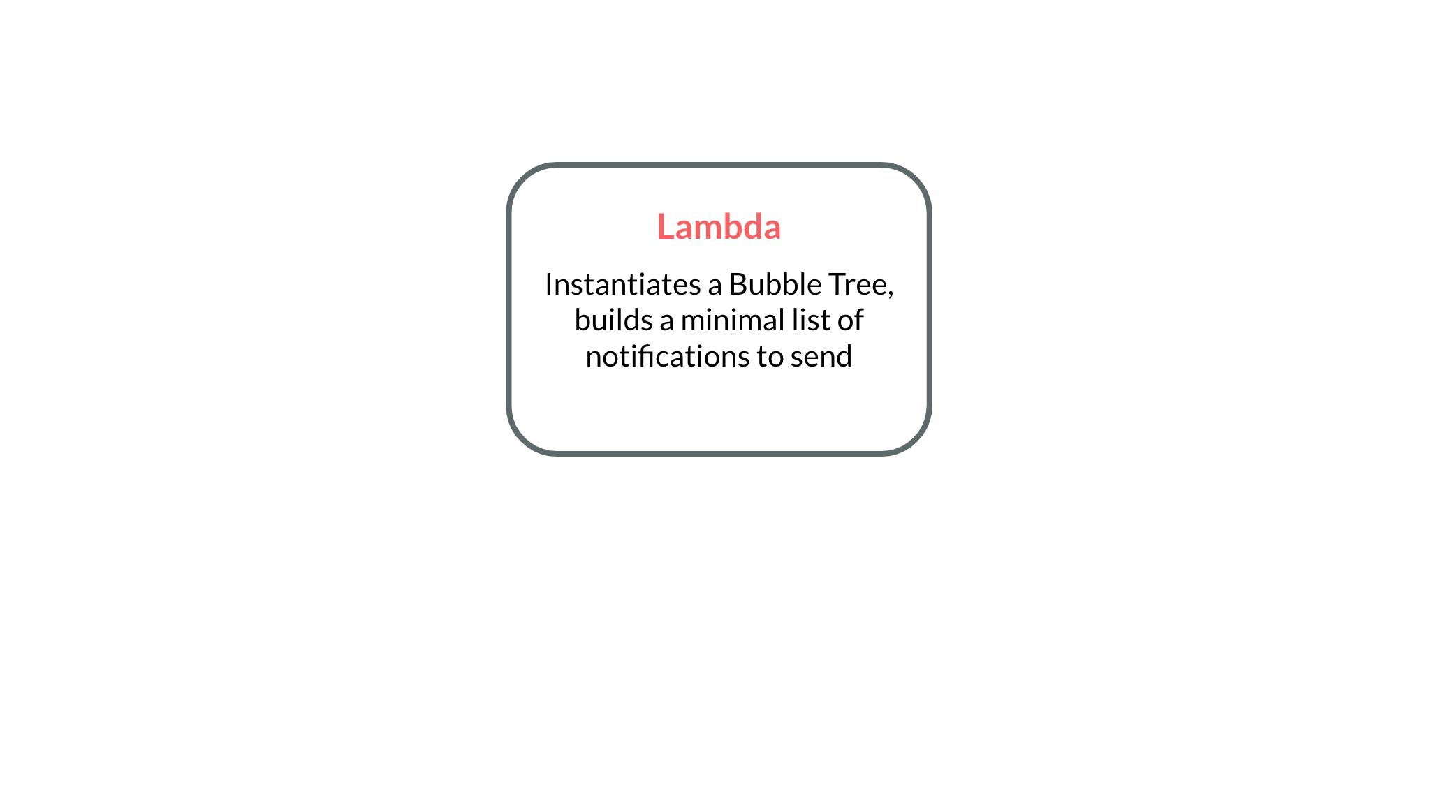 Inline slideshow, slide 1