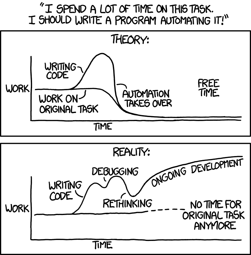 Relevant XKCD about automation